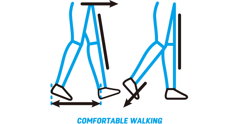 COMFORTABLE WALKING